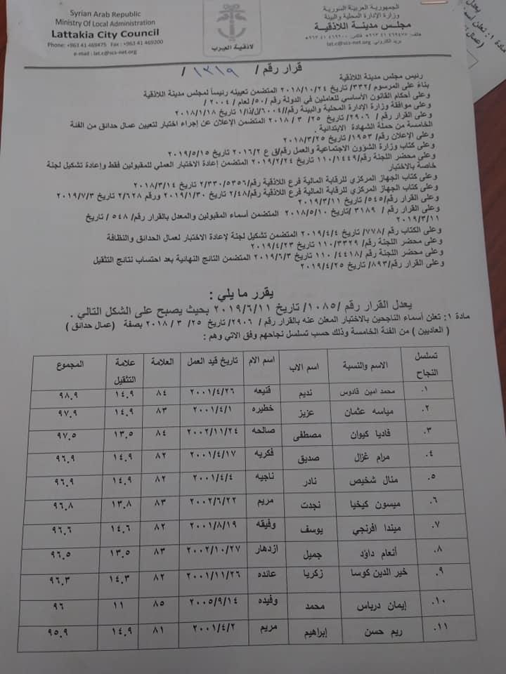 الإعلان عن أسماء الناجحين بصفة عمال حدائق و عمال نظافة
