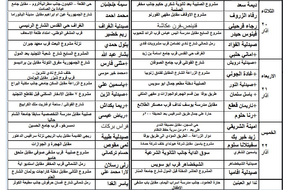 جدول الصيدليات المناوبة من تاريخ 16آذار حتى 26 آذار